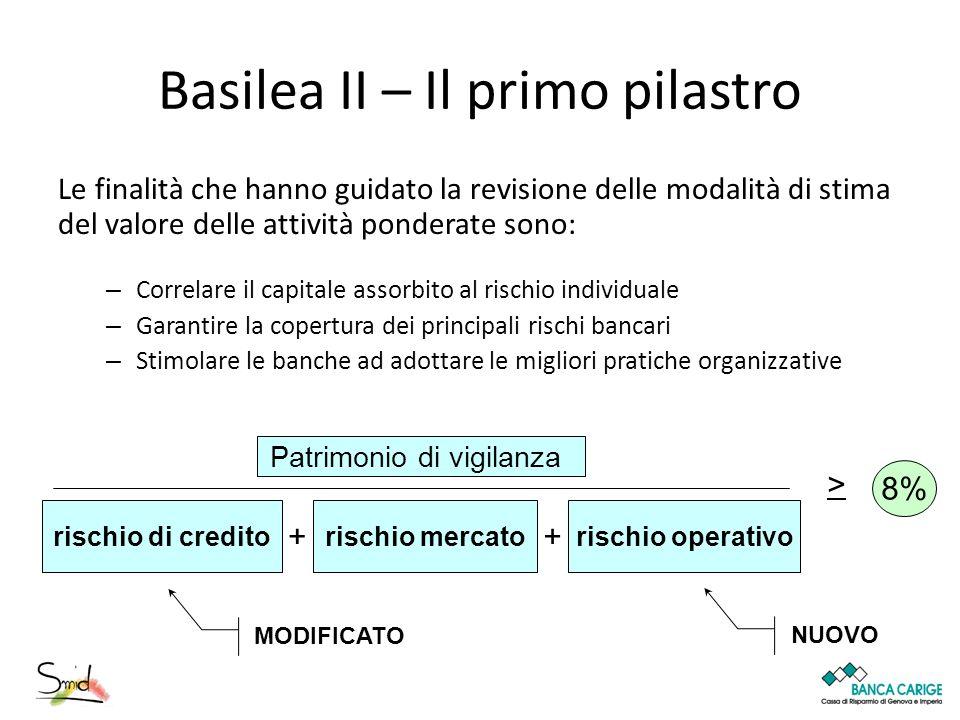 Basilea II – Il primo pilastro Le finalità che hanno guidato la revisione delle modalità di stima del valore delle attività ponderate sono: – Correlar