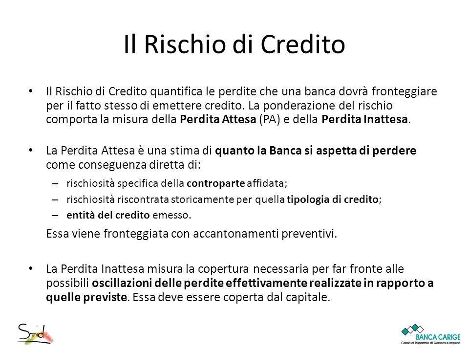 Il Rischio di Credito Il Rischio di Credito quantifica le perdite che una banca dovrà fronteggiare per il fatto stesso di emettere credito. La pondera