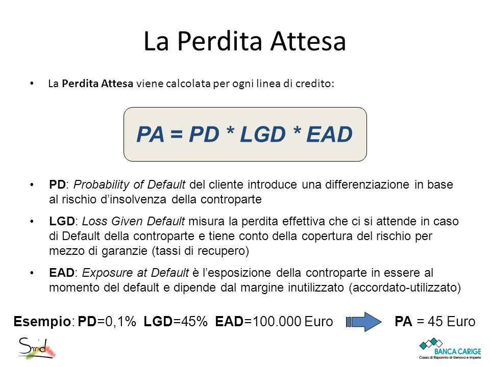 La Perdita Attesa La Perdita Attesa viene calcolata per ogni linea di credito: PA = PD * LGD * EAD PD: Probability of Default del cliente introduce un