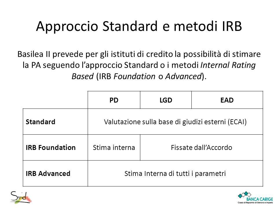 Approccio Standard e metodi IRB Basilea II prevede per gli istituti di credito la possibilità di stimare la PA seguendo lapproccio Standard o i metodi