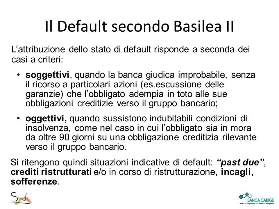 Il Default secondo Basilea II Lattribuzione dello stato di default risponde a seconda dei casi a criteri: soggettivi, quando la banca giudica improbab