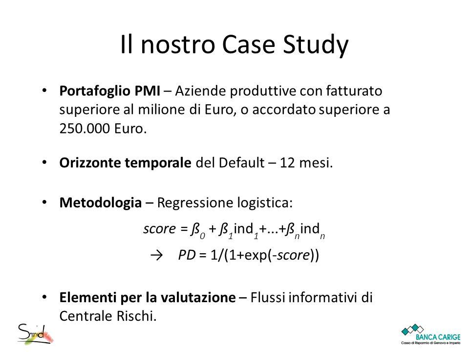Il nostro Case Study Portafoglio PMI – Aziende produttive con fatturato superiore al milione di Euro, o accordato superiore a 250.000 Euro. Orizzonte