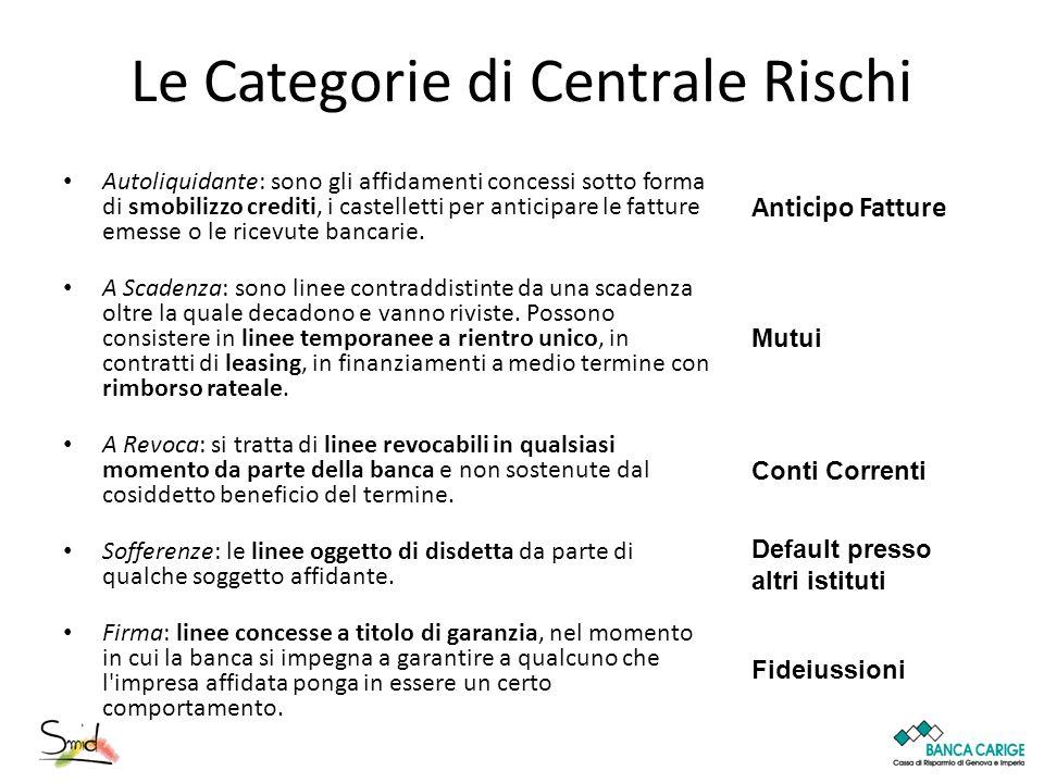 Le Categorie di Centrale Rischi Autoliquidante: sono gli affidamenti concessi sotto forma di smobilizzo crediti, i castelletti per anticipare le fattu