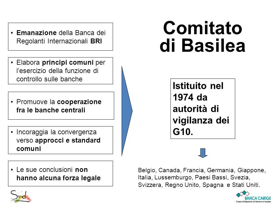 Emanazione della Banca dei Regolanti Internazionali BRI Elabora principi comuni per lesercizio della funzione di controllo sulle banche Promuove la co