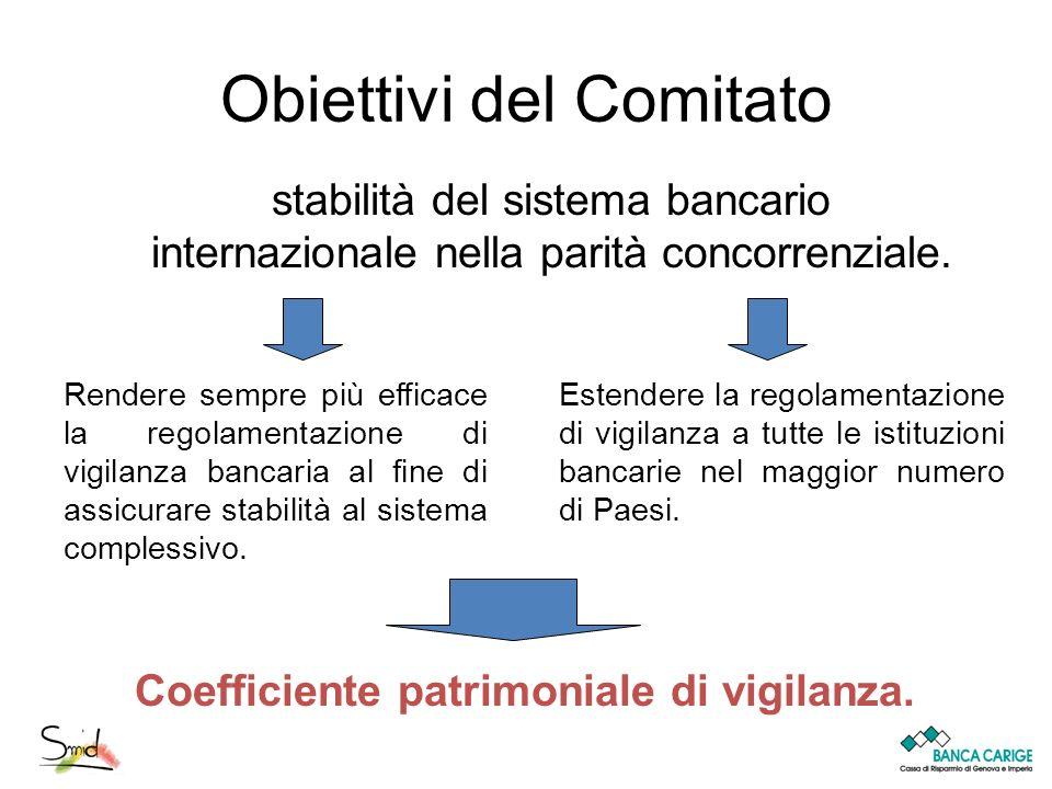Basilea I Patrimonio vigilanza 8% ( Impieghi * coefficiente rischio ) 1.La misura minima di copertura patrimoniale è stabilita nell8%.