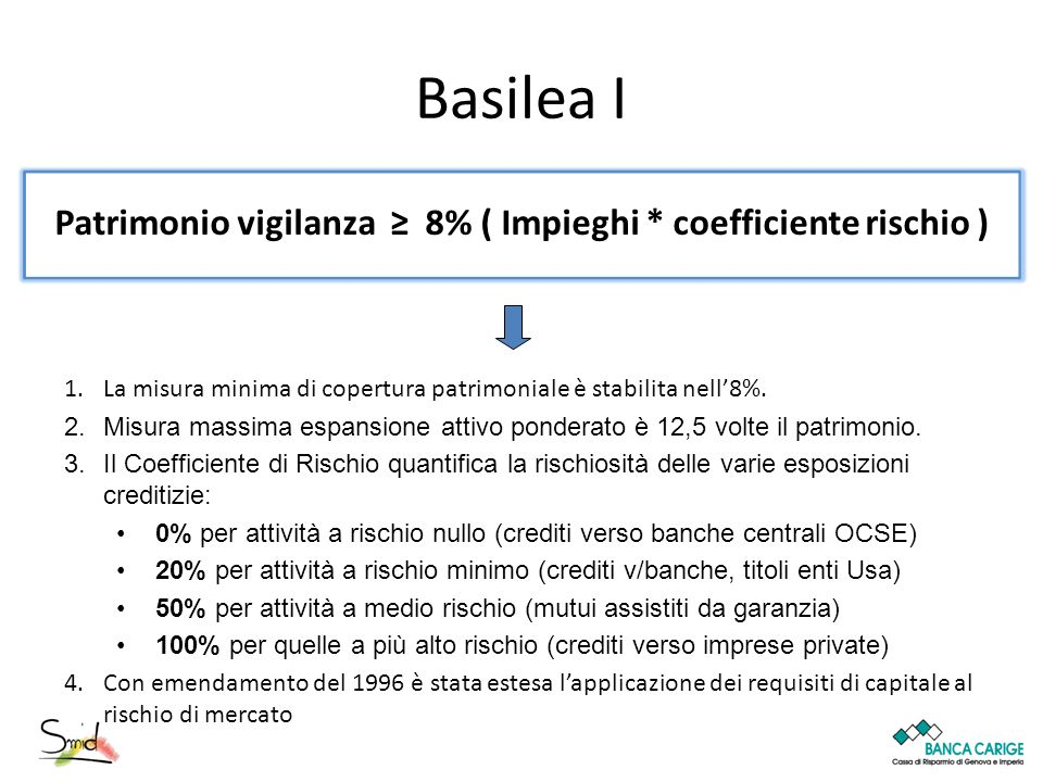 Basilea I Patrimonio vigilanza 8% ( Impieghi * coefficiente rischio ) 1.La misura minima di copertura patrimoniale è stabilita nell8%. 2.Misura massim