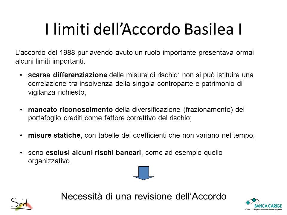 I limiti dellAccordo Basilea I Laccordo del 1988 pur avendo avuto un ruolo importante presentava ormai alcuni limiti importanti: scarsa differenziazio