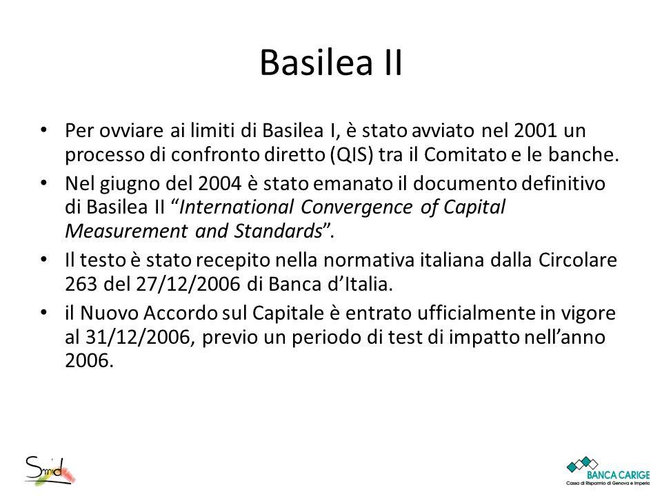 Basilea II Per ovviare ai limiti di Basilea I, è stato avviato nel 2001 un processo di confronto diretto (QIS) tra il Comitato e le banche. Nel giugno