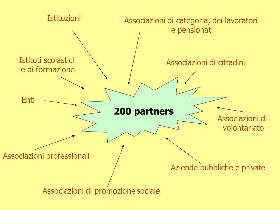200 partners Istituzioni Istituti scolastici e di formazione Associazioni di promozione sociale Enti Aziende pubbliche e private Associazioni di categoria, dei lavoratori e pensionati Associazioni professionali Associazioni di volontariato Associazioni di cittadini