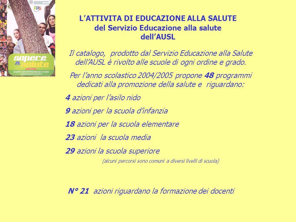 LATTIVITA DI EDUCAZIONE ALLA SALUTE del Servizio Educazione alla salute dellAUSL Il catalogo, prodotto dal Servizio Educazione alla Salute dellAUSL è rivolto alle scuole di ogni ordine e grado.