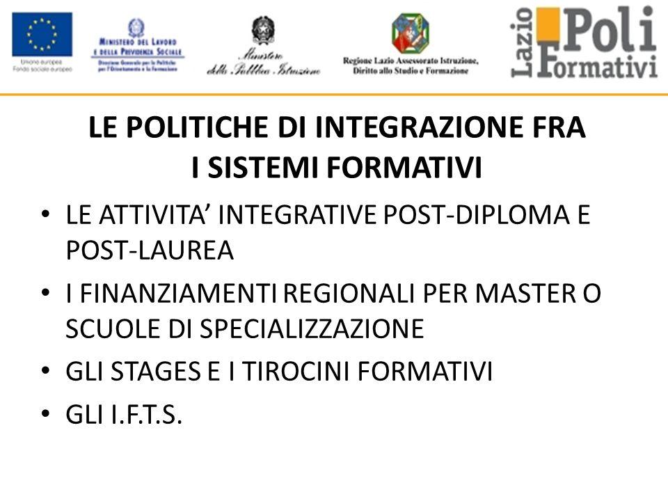 LE POLITICHE DI INTEGRAZIONE FRA I SISTEMI FORMATIVI LE ATTIVITA INTEGRATIVE POST-DIPLOMA E POST-LAUREA I FINANZIAMENTI REGIONALI PER MASTER O SCUOLE DI SPECIALIZZAZIONE GLI STAGES E I TIROCINI FORMATIVI GLI I.F.T.S.