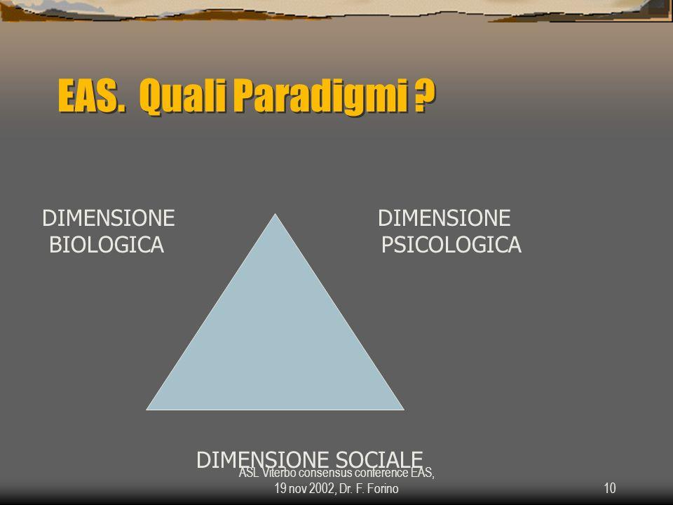 ASL Viterbo consensus conference EAS, 19 nov 2002, Dr. F. Forino10 EAS. Quali Paradigmi ? DIMENSIONE DIMENSIONE BIOLOGICA PSICOLOGICA DIMENSIONE SOCIA