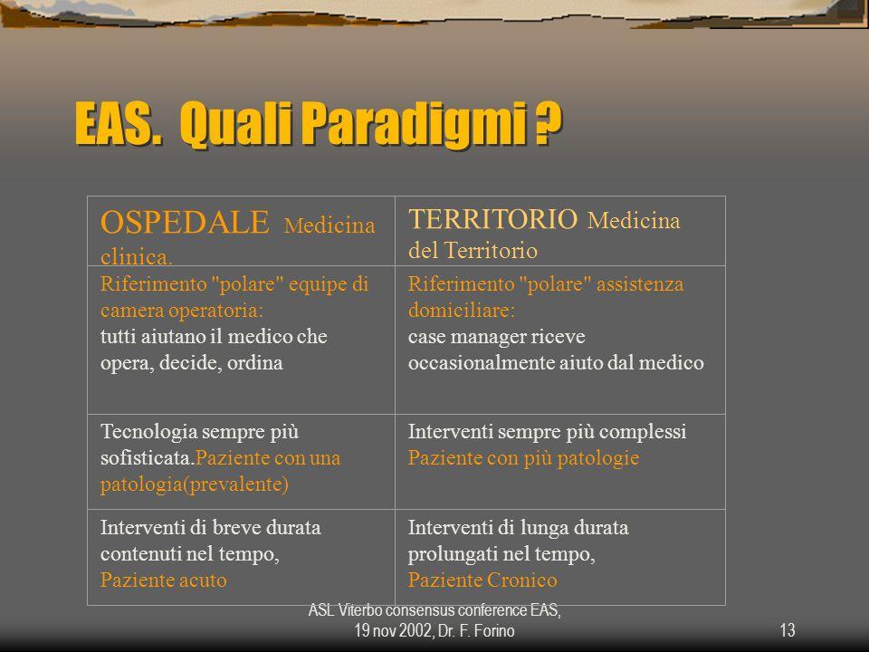 ASL Viterbo consensus conference EAS, 19 nov 2002, Dr. F. Forino13 EAS. Quali Paradigmi ? OSPEDALE M edicina clinica. TERRITORIO Medicina del Territor