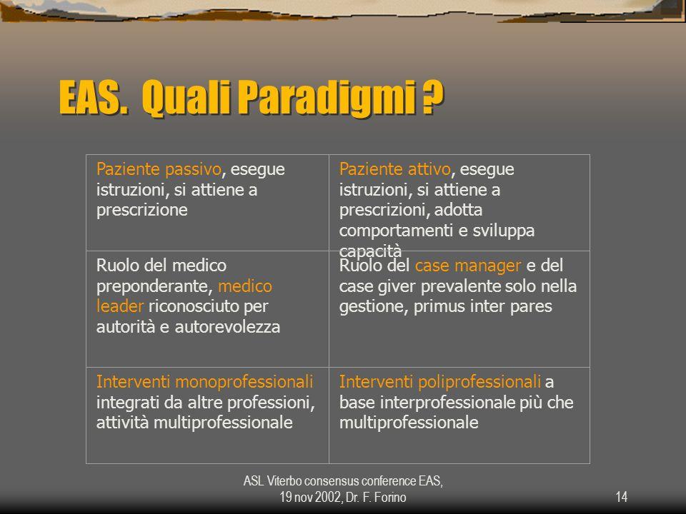 ASL Viterbo consensus conference EAS, 19 nov 2002, Dr. F. Forino14 EAS. Quali Paradigmi ? Paziente passivo, esegue istruzioni, si attiene a prescrizio