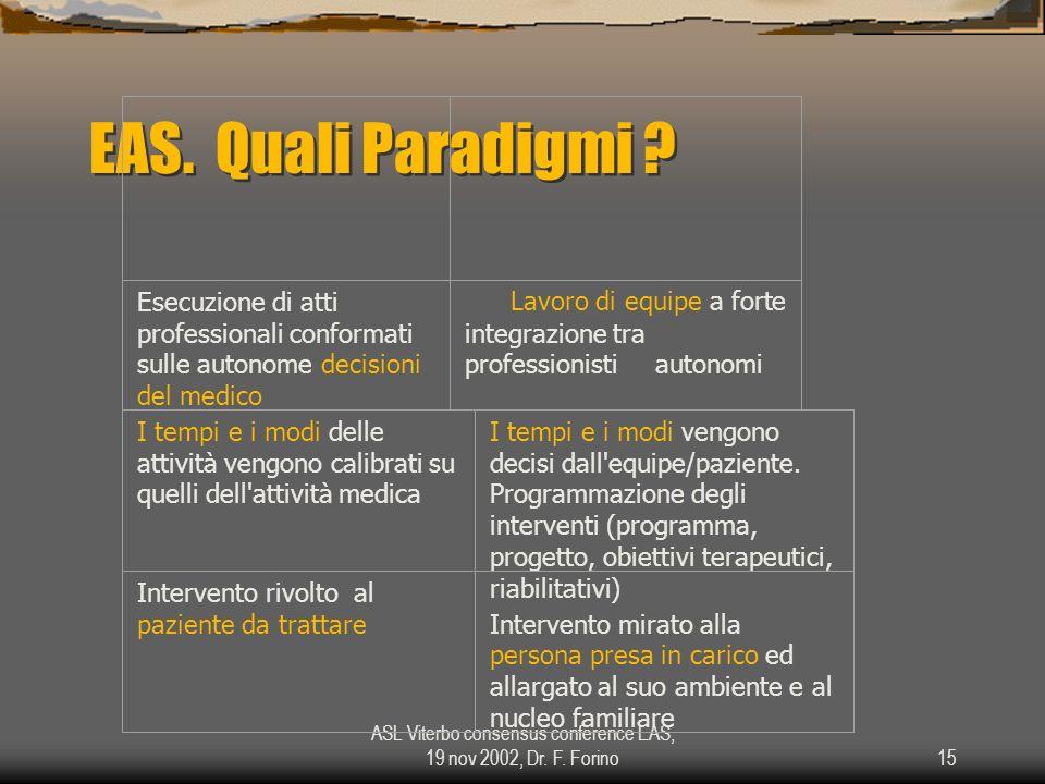 ASL Viterbo consensus conference EAS, 19 nov 2002, Dr. F. Forino15 EAS. Quali Paradigmi ? I tempi e i modi delle attività vengono calibrati su quelli