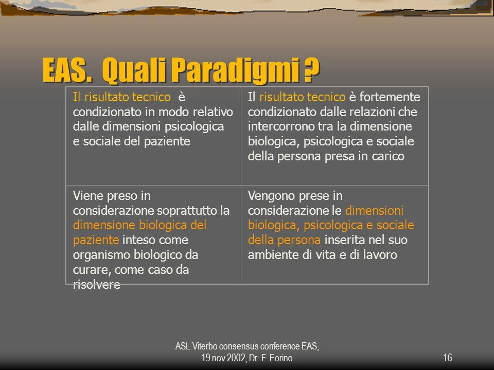 ASL Viterbo consensus conference EAS, 19 nov 2002, Dr. F. Forino16 EAS. Quali Paradigmi ? Il risultato tecnico è condizionato in modo relativo dalle d
