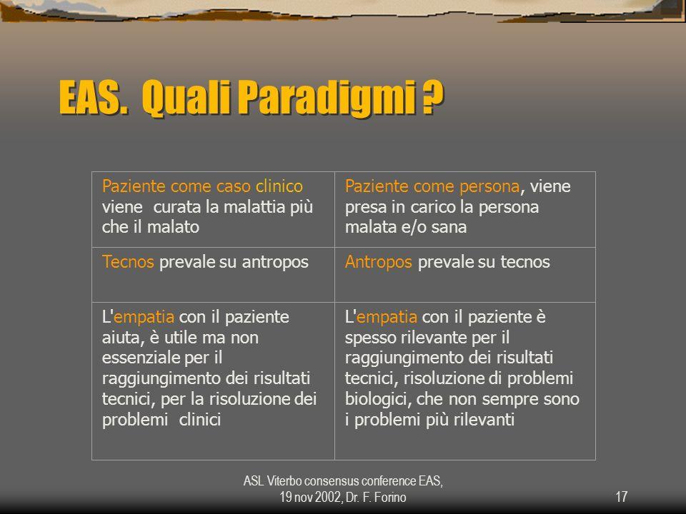 ASL Viterbo consensus conference EAS, 19 nov 2002, Dr. F. Forino17 EAS. Quali Paradigmi ? Paziente come caso clinico viene curata la malattia più che