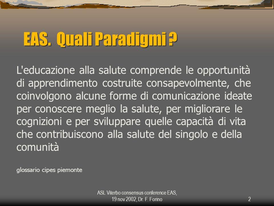 ASL Viterbo consensus conference EAS, 19 nov 2002, Dr. F. Forino2 EAS. Quali Paradigmi ? L'educazione alla salute comprende le opportunità di apprendi