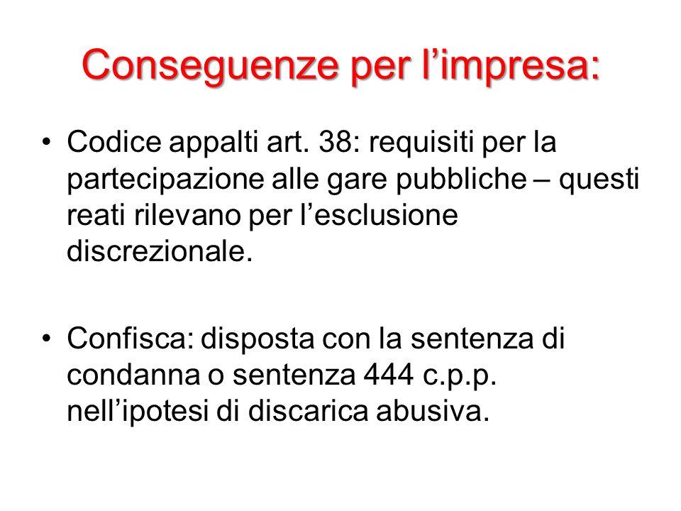 Conseguenze per limpresa: Codice appalti art. 38: requisiti per la partecipazione alle gare pubbliche – questi reati rilevano per lesclusione discrezi
