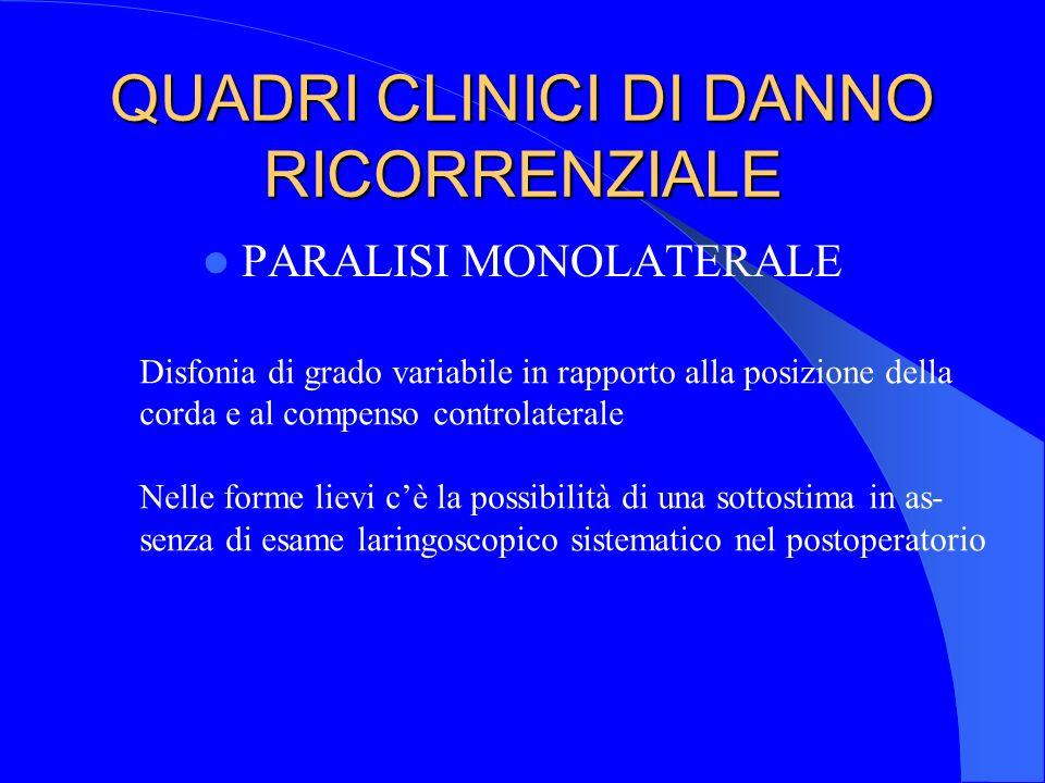QUADRI CLINICI DI DANNO RICORRENZIALE PARALISI MONOLATERALE Disfonia di grado variabile in rapporto alla posizione della corda e al compenso controlat