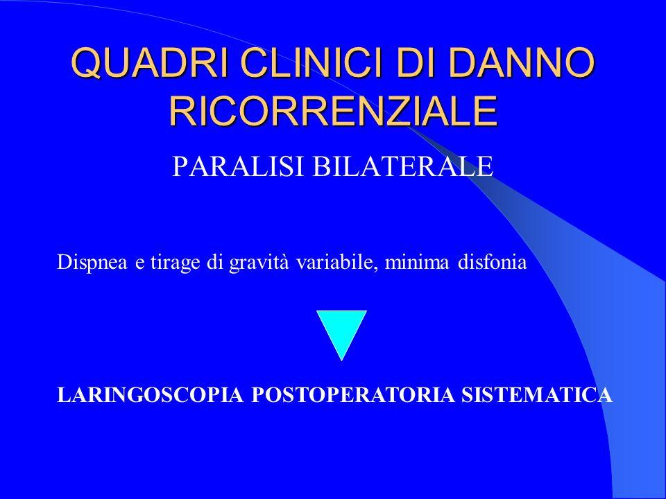 QUADRI CLINICI DI DANNO RICORRENZIALE PARALISI BILATERALE Dispnea e tirage di gravità variabile, minima disfonia LARINGOSCOPIA POSTOPERATORIA SISTEMAT