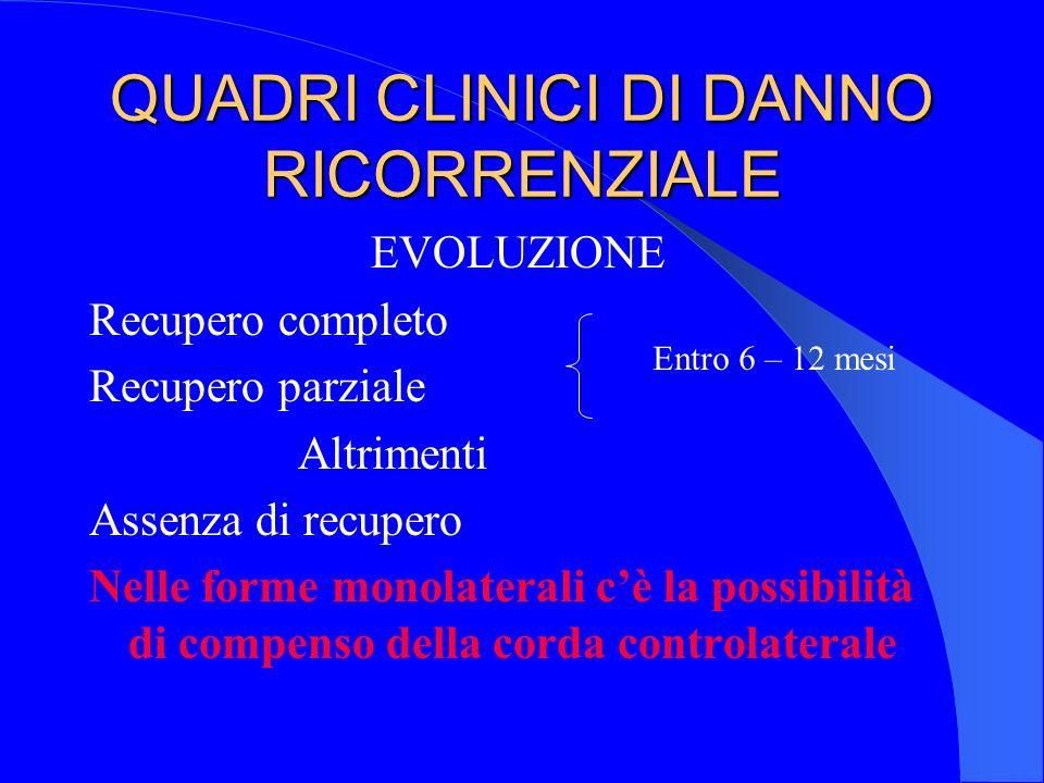 QUADRI CLINICI DI DANNO RICORRENZIALE EVOLUZIONE Recupero completo Recupero parziale Altrimenti Assenza di recupero Nelle forme monolaterali cè la pos