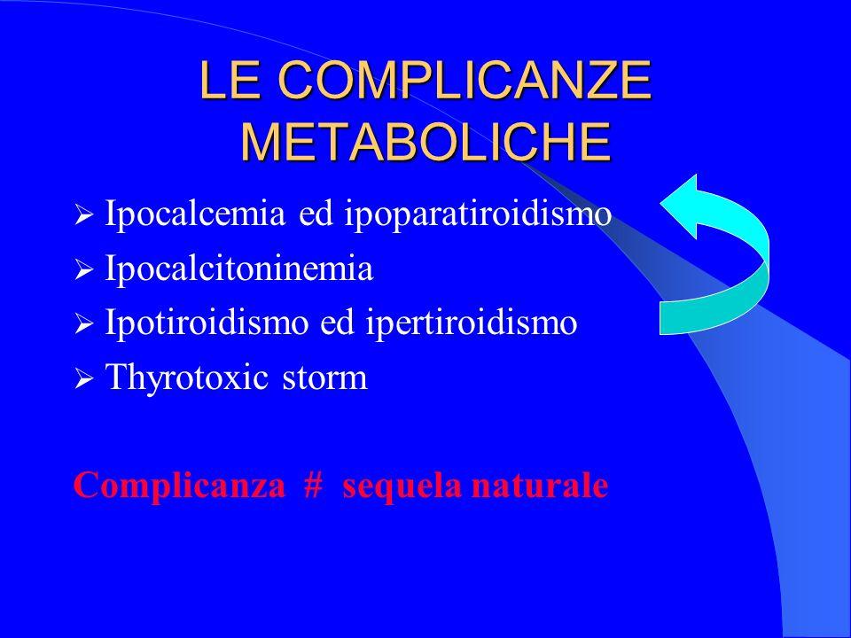 LE COMPLICANZE METABOLICHE Ipocalcemia ed ipoparatiroidismo Ipocalcitoninemia Ipotiroidismo ed ipertiroidismo Thyrotoxic storm Complicanza # sequela n