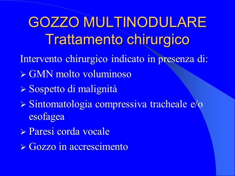 GOZZO MULTINODULARE Trattamento chirurgico Intervento chirurgico indicato in presenza di: GMN molto voluminoso Sospetto di malignità Sintomatologia co