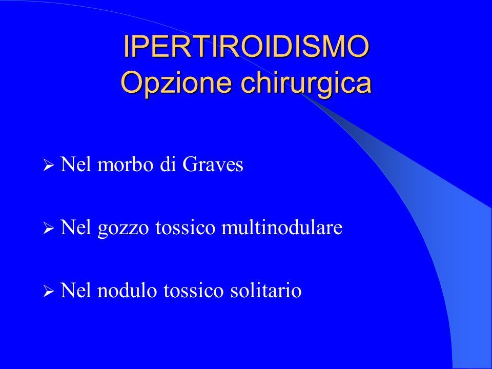 IPERTIROIDISMO Opzione chirurgica Nel morbo di Graves Nel gozzo tossico multinodulare Nel nodulo tossico solitario