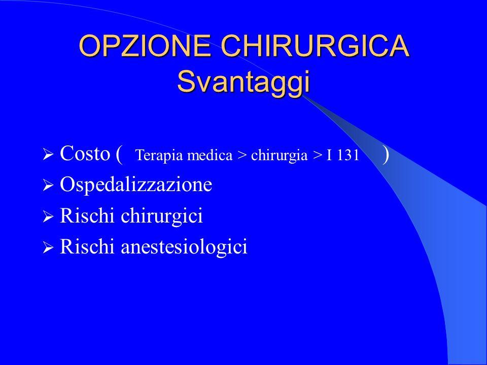 OPZIONE CHIRURGICA Svantaggi Costo ( ) Ospedalizzazione Rischi chirurgici Rischi anestesiologici Terapia medica > chirurgia > I 131
