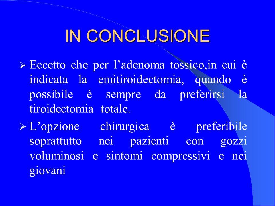 IN CONCLUSIONE Eccetto che per ladenoma tossico,in cui è indicata la emitiroidectomia, quando è possibile è sempre da preferirsi la tiroidectomia tota