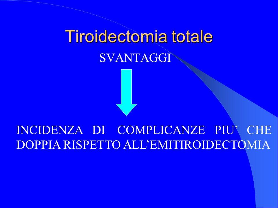 Tiroidectomia totale SVANTAGGI INCIDENZA DI COMPLICANZE PIU CHE DOPPIA RISPETTO ALLEMITIROIDECTOMIA