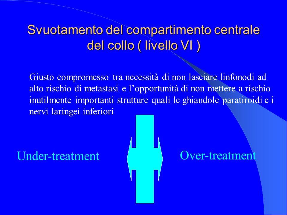 Svuotamento del compartimento centrale del collo ( livello VI ) Giusto compromesso tra necessità di non lasciare linfonodi ad alto rischio di metastas