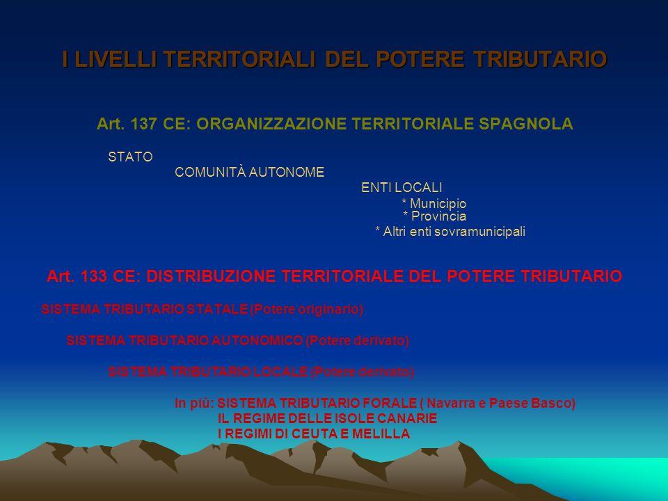I LIVELLI TERRITORIALI DEL POTERE TRIBUTARIO Art. 137 CE: ORGANIZZAZIONE TERRITORIALE SPAGNOLA STATO COMUNITÀ AUTONOME ENTI LOCALI * Municipio * Provi
