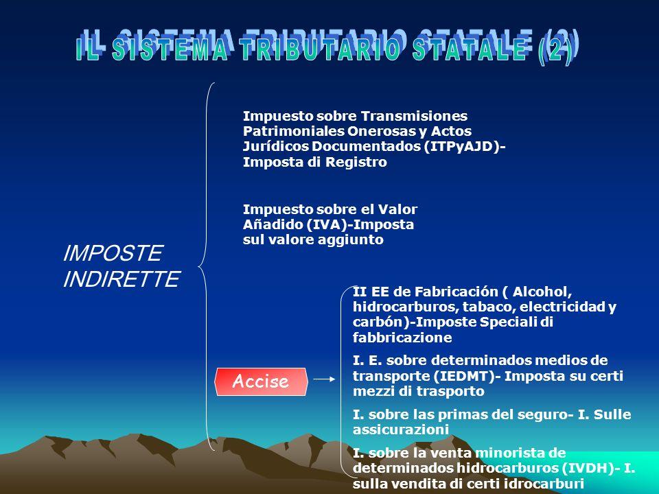 I.CRITERI DI SOGGEZIONE II. DELIMITAZIONE SOGGETTIVA III.