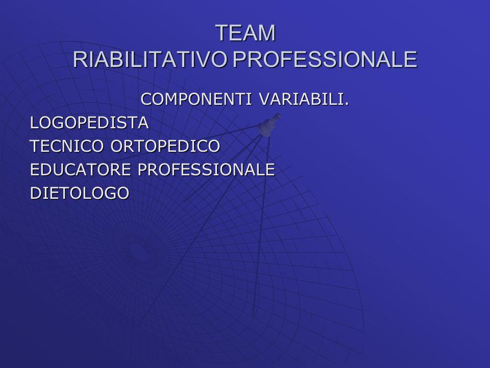 TEAM RIABILITATIVO PROFESSIONALE COMPONENTI VARIABILI. LOGOPEDISTA TECNICO ORTOPEDICO EDUCATORE PROFESSIONALE DIETOLOGO