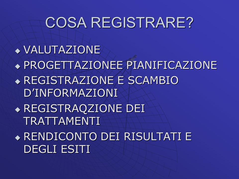COSA REGISTRARE? VALUTAZIONE VALUTAZIONE PROGETTAZIONEE PIANIFICAZIONE PROGETTAZIONEE PIANIFICAZIONE REGISTRAZIONE E SCAMBIO DINFORMAZIONI REGISTRAZIO