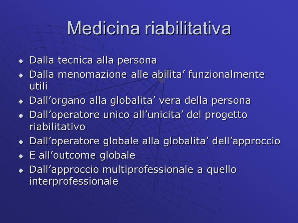 Medicina riabilitativa Dalla tecnica alla persona Dalla tecnica alla persona Dalla menomazione alle abilita funzionalmente utili Dalla menomazione all