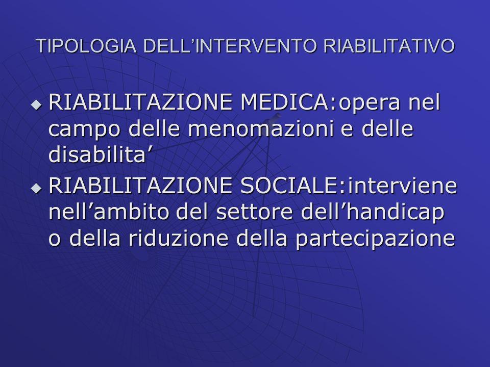 TIPOLOGIA DELLINTERVENTO RIABILITATIVO RIABILITAZIONE MEDICA:opera nel campo delle menomazioni e delle disabilita RIABILITAZIONE MEDICA:opera nel camp