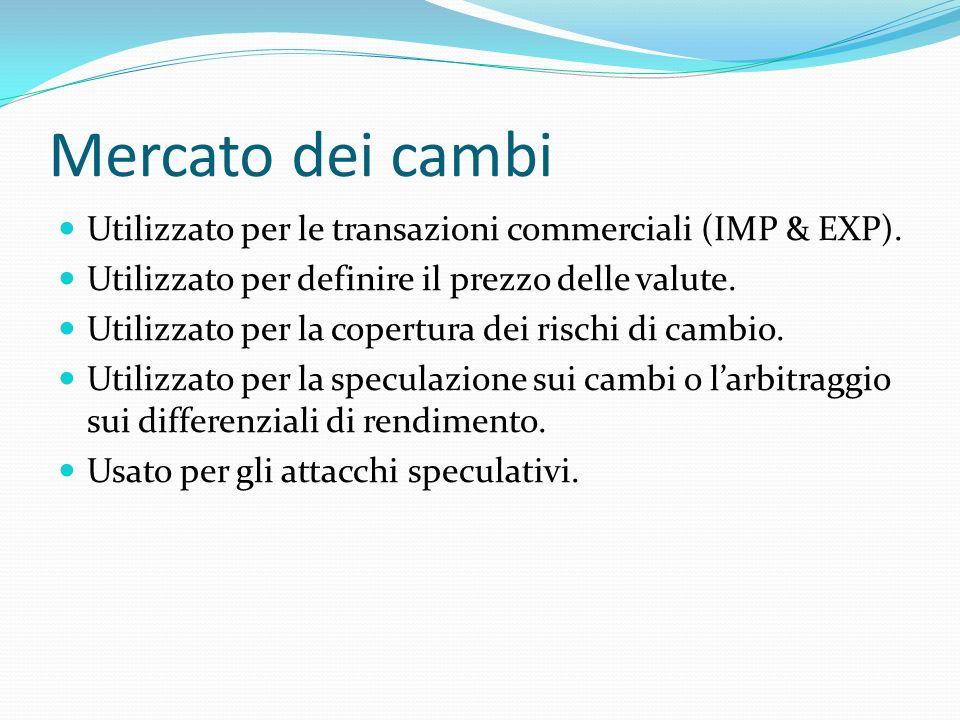 Mercato dei cambi Utilizzato per le transazioni commerciali (IMP & EXP). Utilizzato per definire il prezzo delle valute. Utilizzato per la copertura d