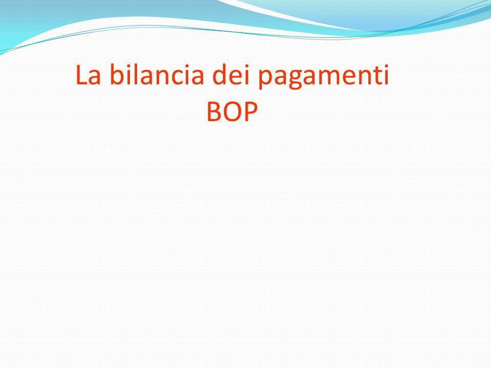 La bilancia dei pagamenti BOP