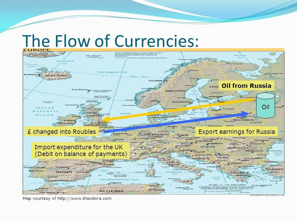 The Flow of Currencies: Oil Oil from Russia £ changed into RoublesExport earnings for Russia Import expenditure for the UK (Debit on balance of paymen