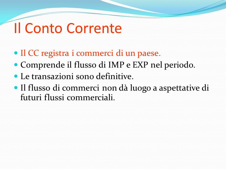 Il Conto Corrente Il CC registra i commerci di un paese. Comprende il flusso di IMP e EXP nel periodo. Le transazioni sono definitive. Il flusso di co