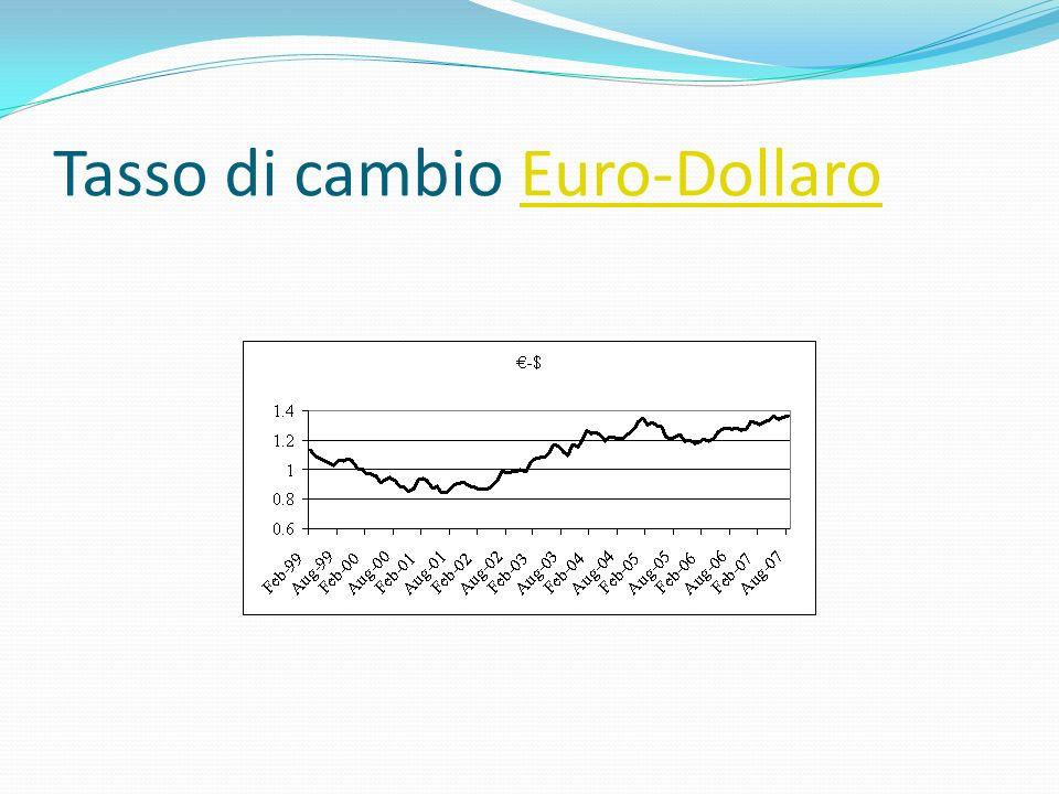 Tasso di cambio Euro-DollaroEuro-Dollaro