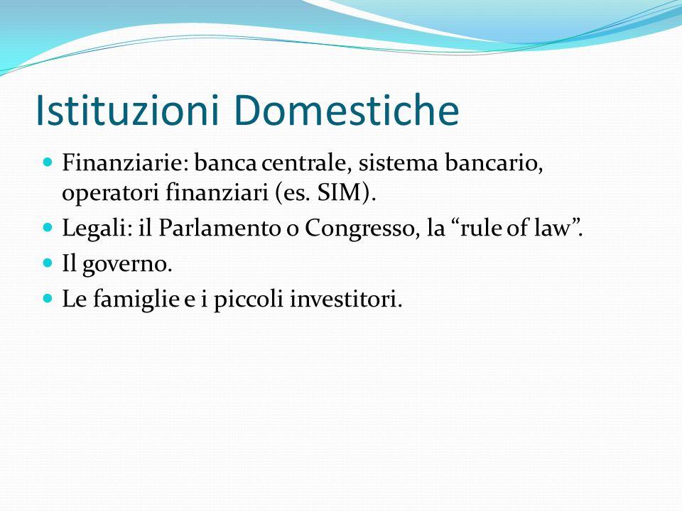 Istituzioni Domestiche Finanziarie: banca centrale, sistema bancario, operatori finanziari (es. SIM). Legali: il Parlamento o Congresso, la rule of la