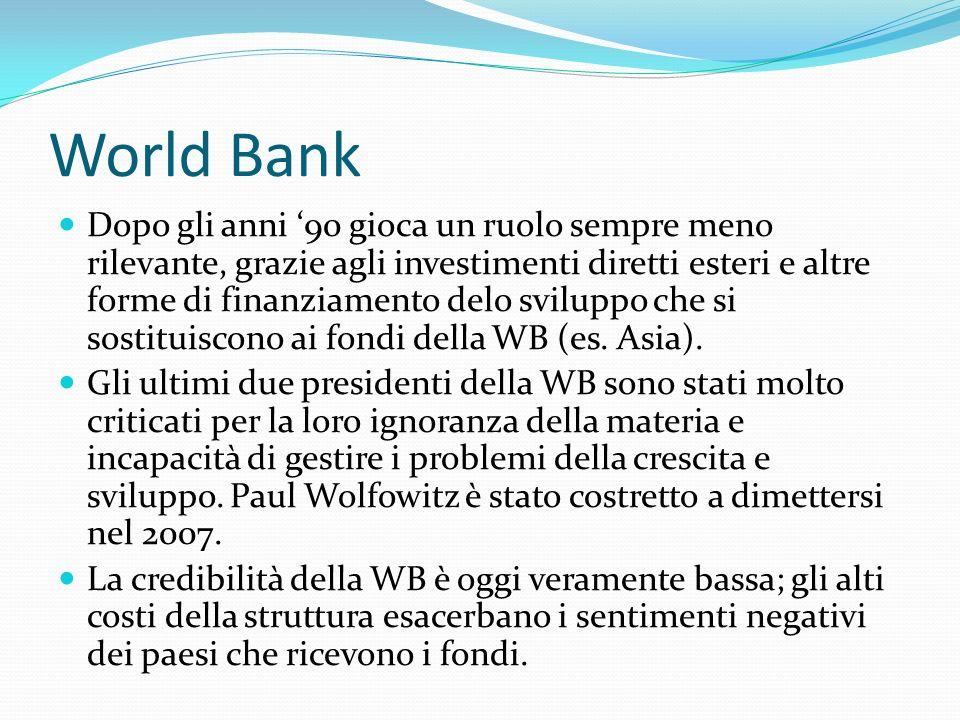 World Bank Dopo gli anni 90 gioca un ruolo sempre meno rilevante, grazie agli investimenti diretti esteri e altre forme di finanziamento delo sviluppo