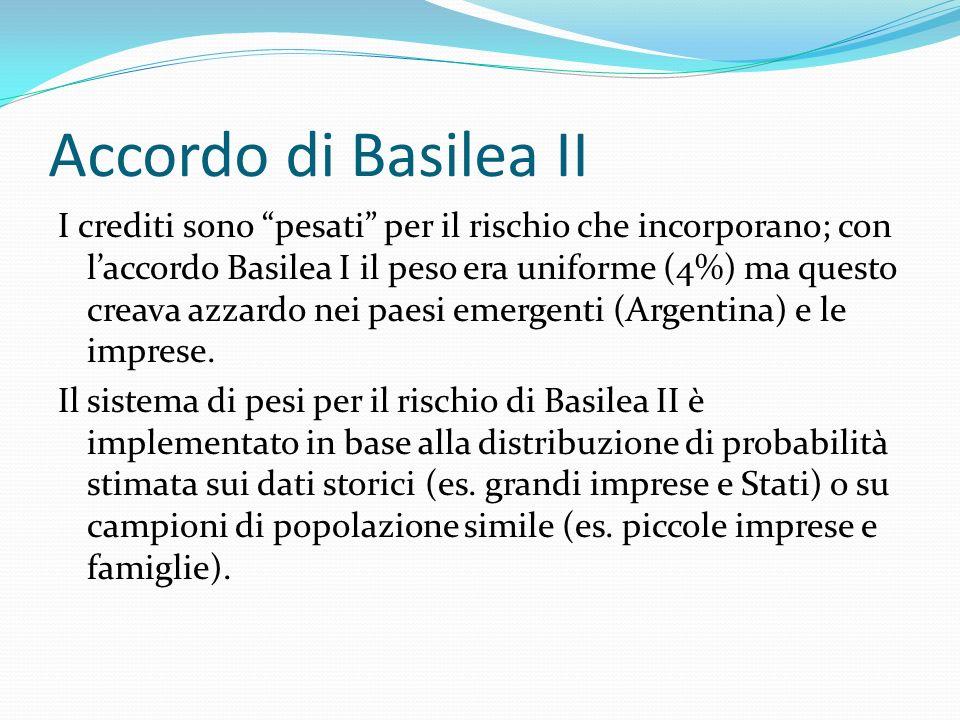 Accordo di Basilea II I crediti sono pesati per il rischio che incorporano; con laccordo Basilea I il peso era uniforme (4%) ma questo creava azzardo