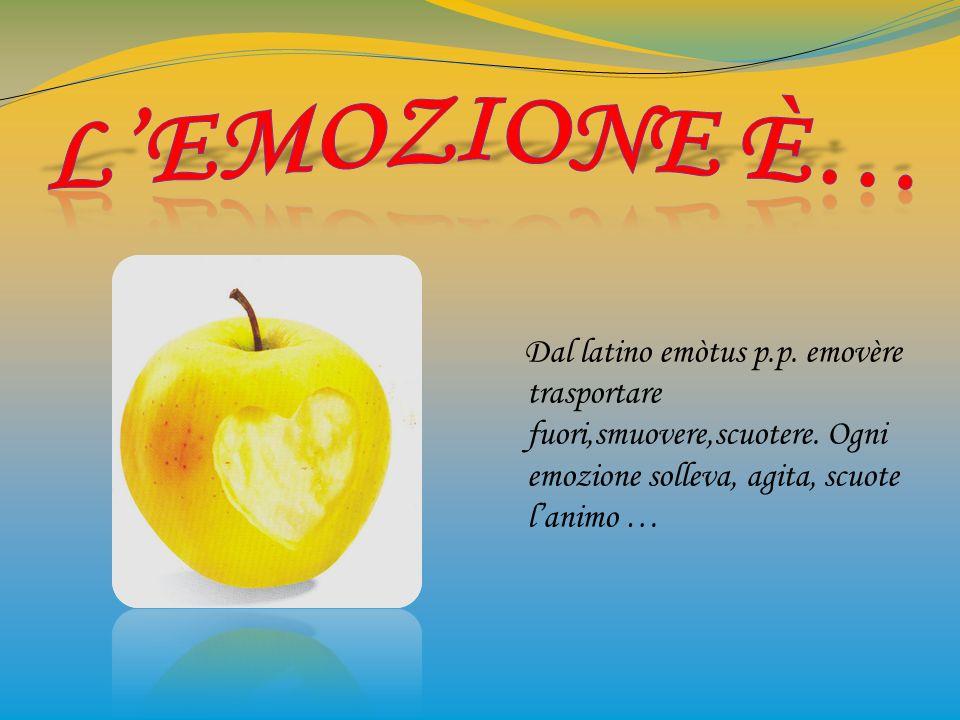 Dal latino emòtus p.p. emovère trasportare fuori,smuovere,scuotere. Ogni emozione solleva, agita, scuote lanimo …