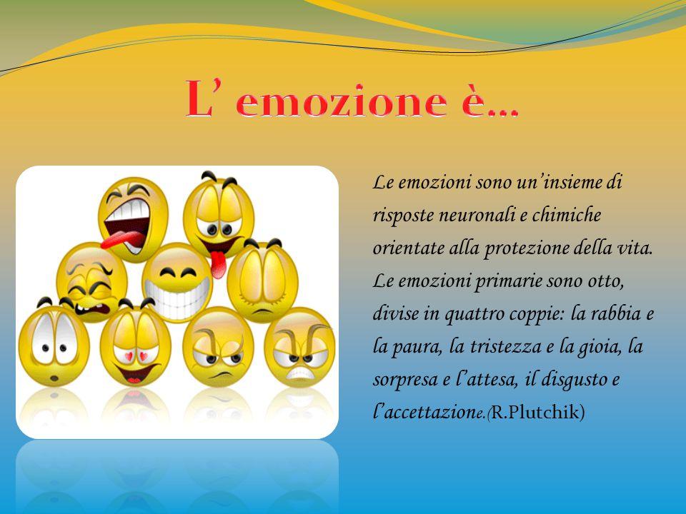Le emozioni sono uninsieme di risposte neuronali e chimiche orientate alla protezione della vita. Le emozioni primarie sono otto, divise in quattro co