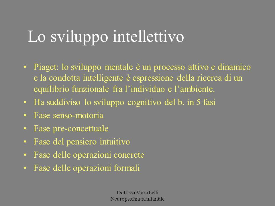Dott.ssa Mara Lelli Neuropsichiatra infantile Lo sviluppo intellettivo Piaget: lo sviluppo mentale è un processo attivo e dinamico e la condotta intel